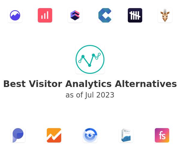 Best Visitor Analytics Alternatives