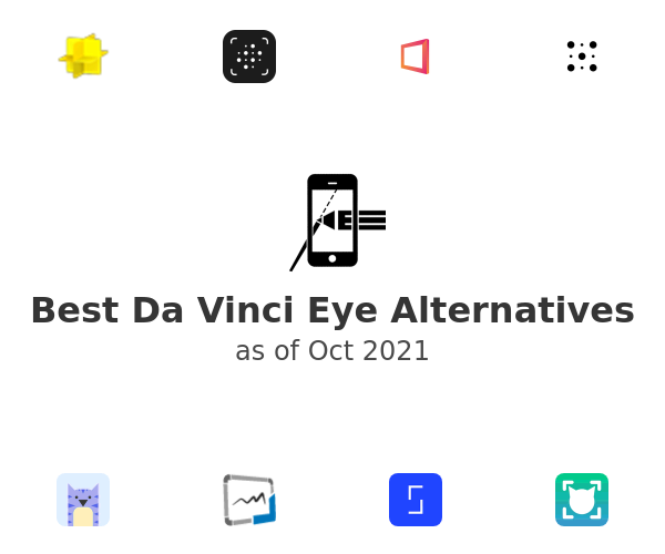 Best Da Vinci Eye Alternatives