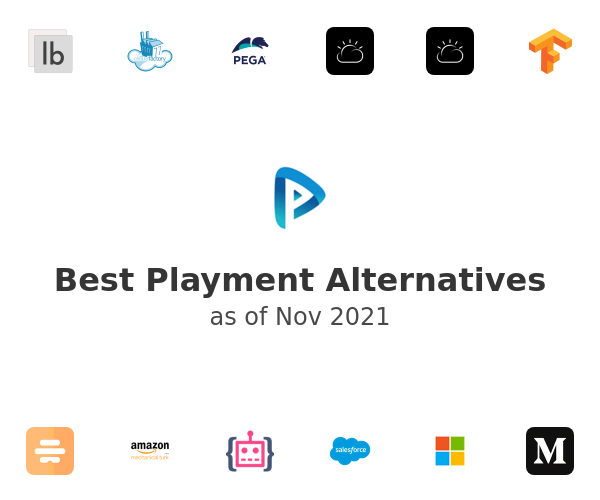 Best Playment Alternatives