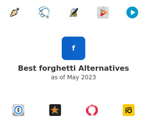 Best forghetti Alternatives