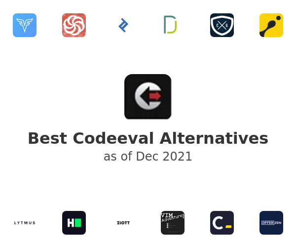 Best Codeeval Alternatives