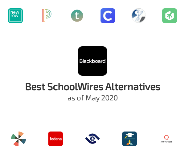 Best SchoolWires Alternatives