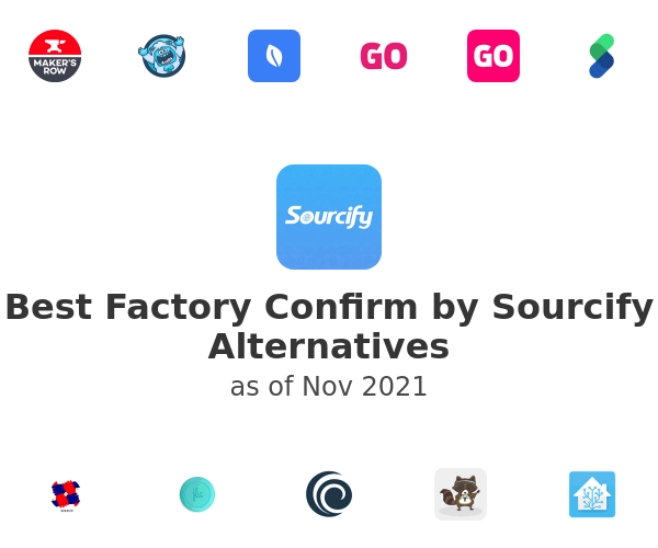 Best Factory Confirm by Sourcify Alternatives