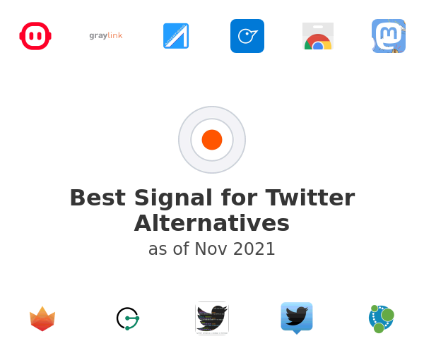 Best Signal for Twitter Alternatives
