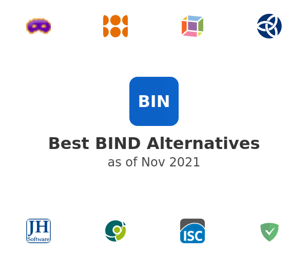 Best BIND Alternatives
