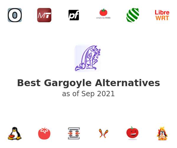 Best Gargoyle Alternatives