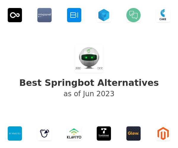 Best Springbot Alternatives