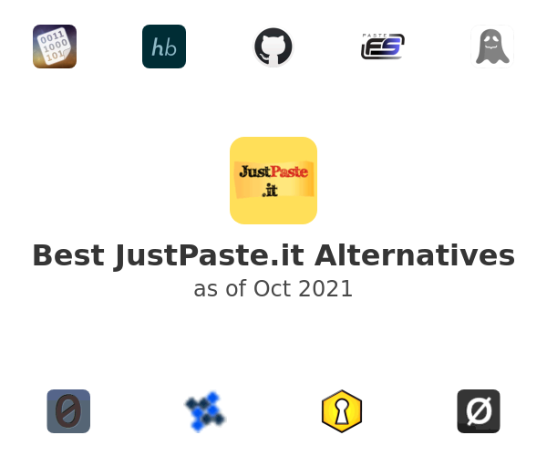 Best JustPaste.it Alternatives