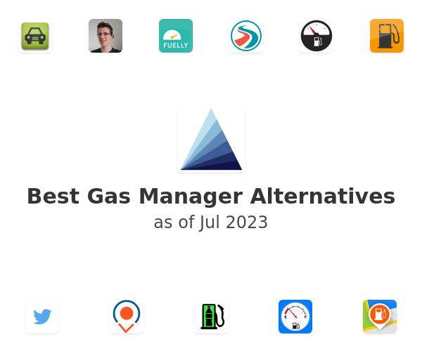 Best Gas Manager Alternatives