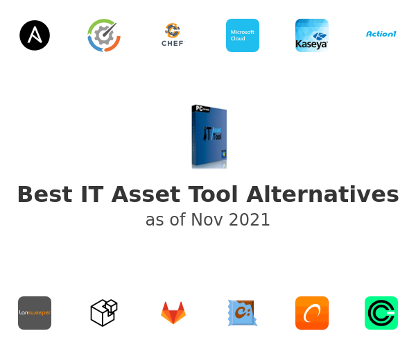 Best IT Asset Tool Alternatives