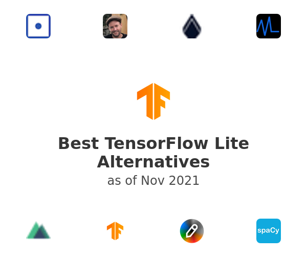 Best TensorFlow Lite Alternatives