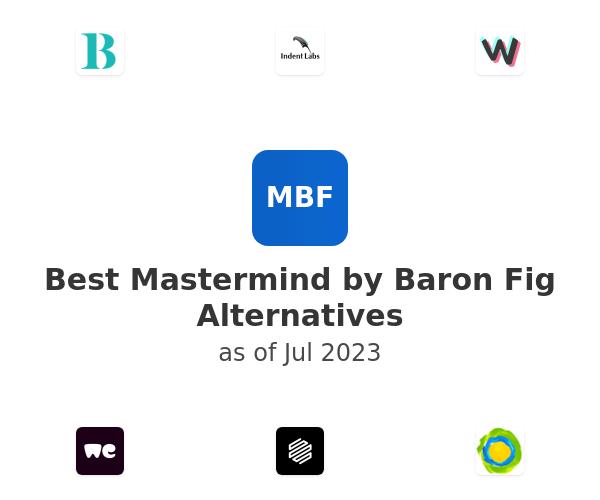 Best Mastermind by Baron Fig Alternatives