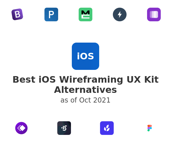 Best iOS Wireframing UX Kit Alternatives