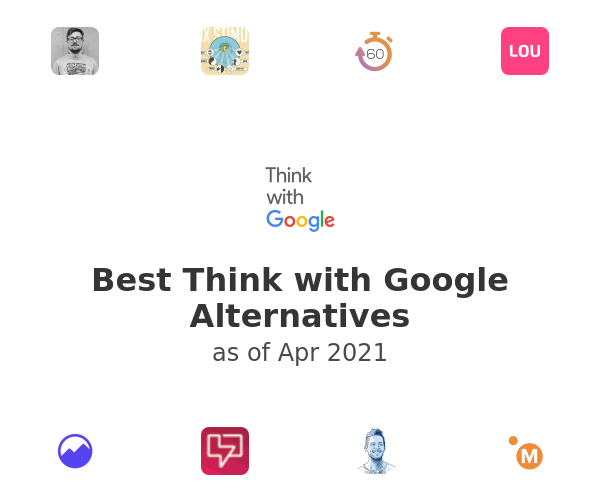 Best Think with Google Alternatives
