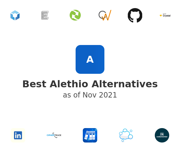 Best Alethio Alternatives