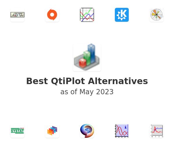 Best QtiPlot Alternatives