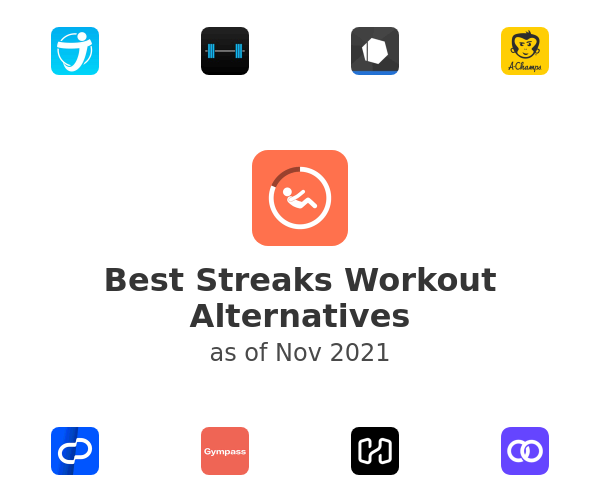 Best Streaks Workout Alternatives