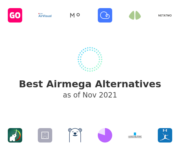 Best Airmega Alternatives