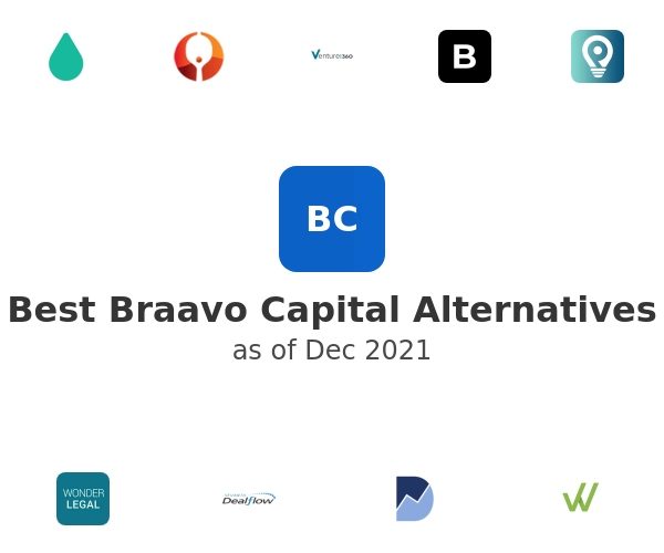 Best Braavo Capital Alternatives