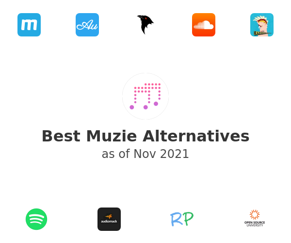 Best Muzie Alternatives