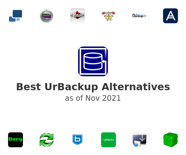 Best UrBackup Alternatives