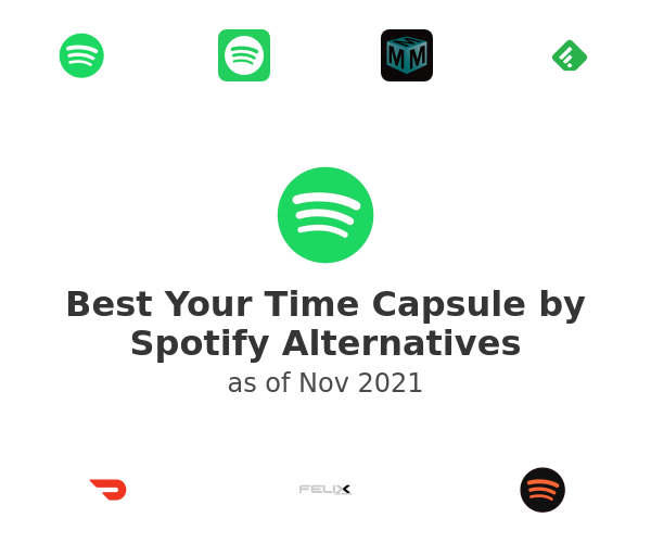 Best Your Time Capsule by Spotify Alternatives