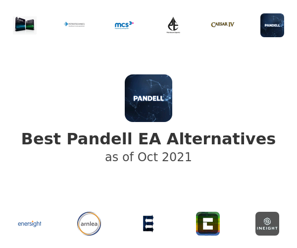 Best Pandell EA Alternatives