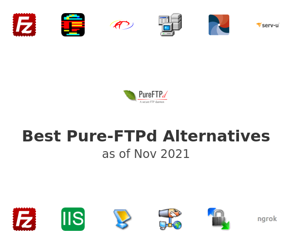 Best Pure-FTPd Alternatives
