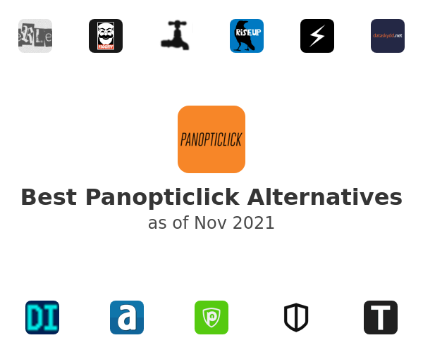 Best Panopticlick Alternatives