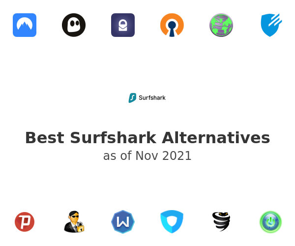 Best Surfshark Alternatives