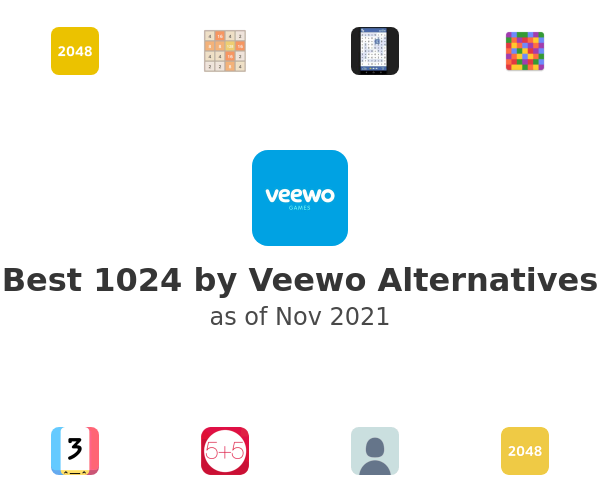 Best 1024 Alternatives