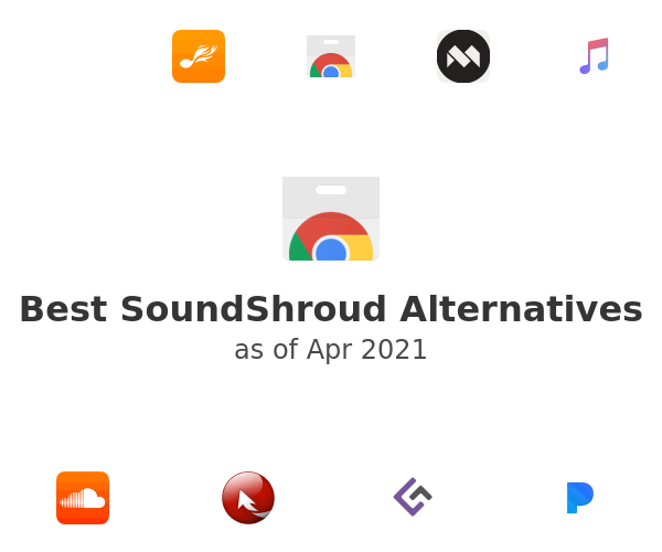 Best SoundShroud Alternatives
