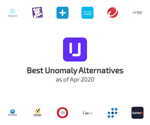 Best Unomaly Alternatives