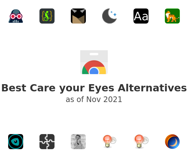Best Care your Eyes Alternatives