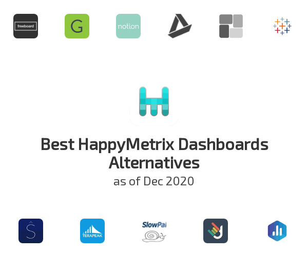 Best HappyMetrix Dashboards Alternatives