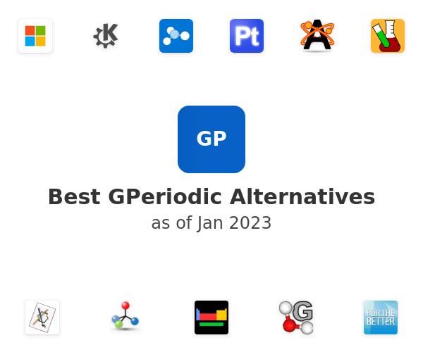 Best GPeriodic Alternatives