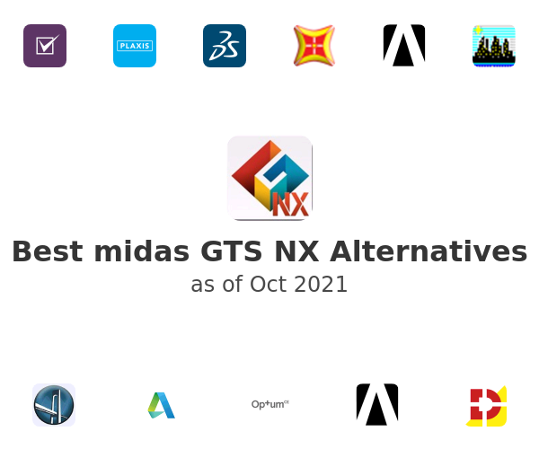 Best midas GTS NX Alternatives