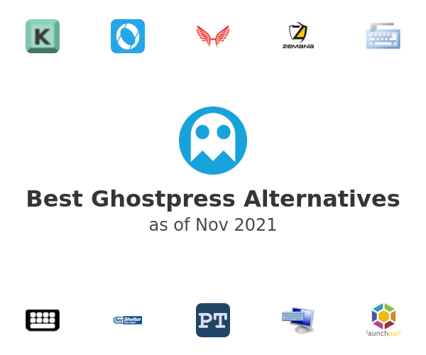 Best Ghostpress Alternatives