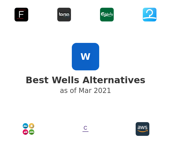 Best Wells Alternatives