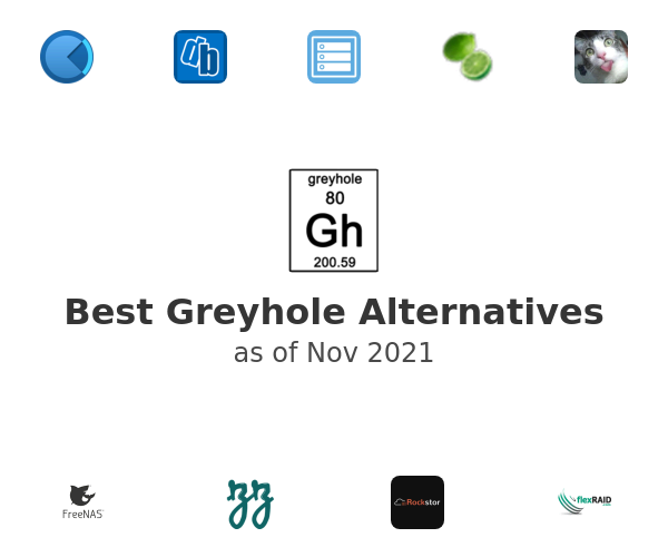 Best Greyhole Alternatives