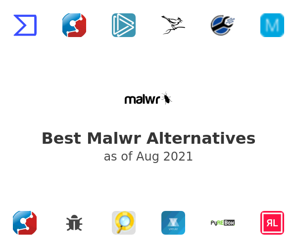 Best Malwr Alternatives