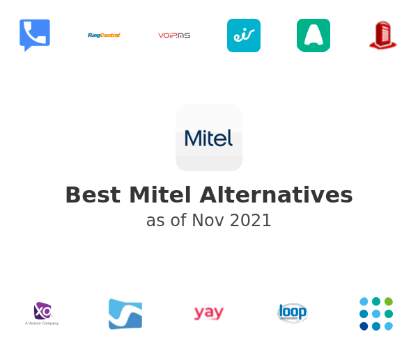 Best Mitel Alternatives