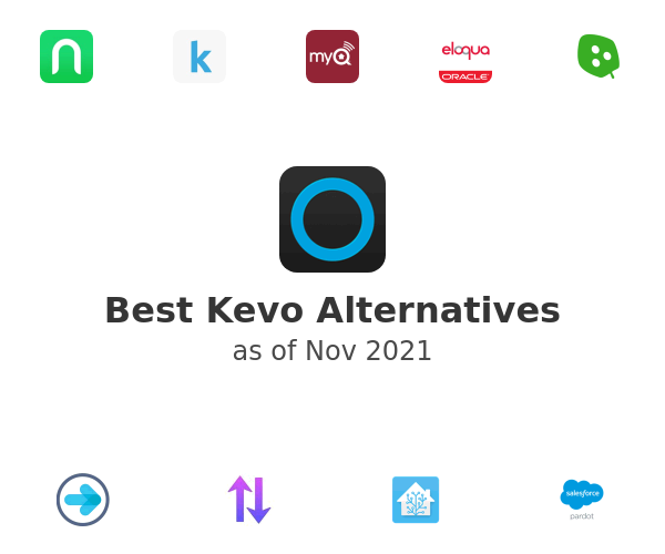 Best Kevo Alternatives
