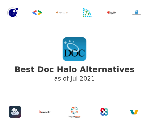 Best Doc Halo Alternatives