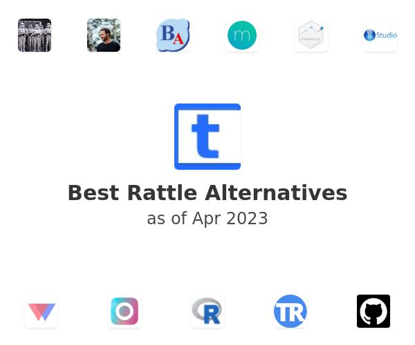Best Rattle Alternatives