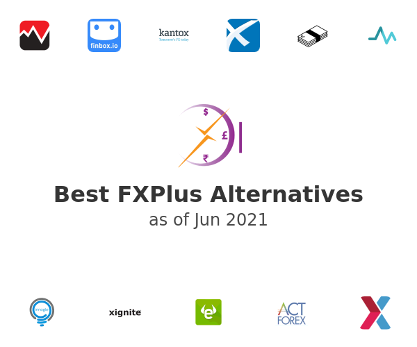 Best FXPlus Alternatives