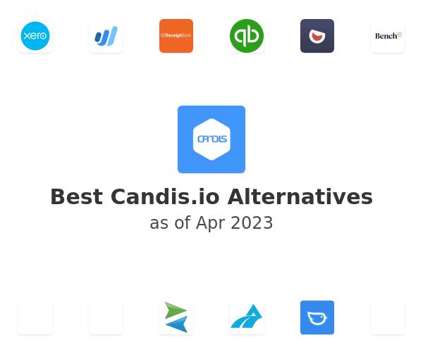 Best Candis.io Alternatives