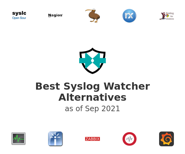 Best Syslog Watcher Alternatives
