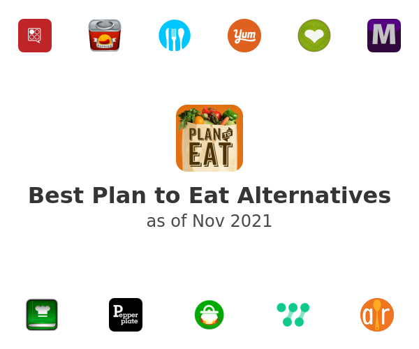 Best Plan to Eat Alternatives