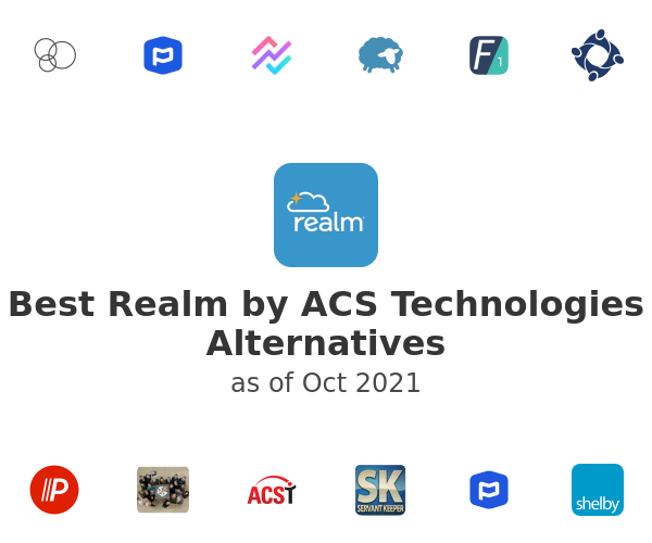Best Realm by ACS Technologies Alternatives